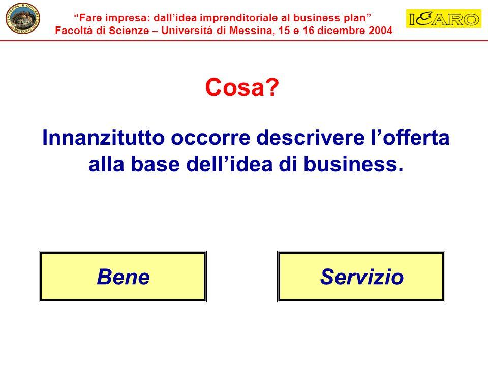 Fare impresa: dallidea imprenditoriale al business plan Facoltà di Scienze – Università di Messina, 15 e 16 dicembre 2004 Cosa? Innanzitutto occorre d