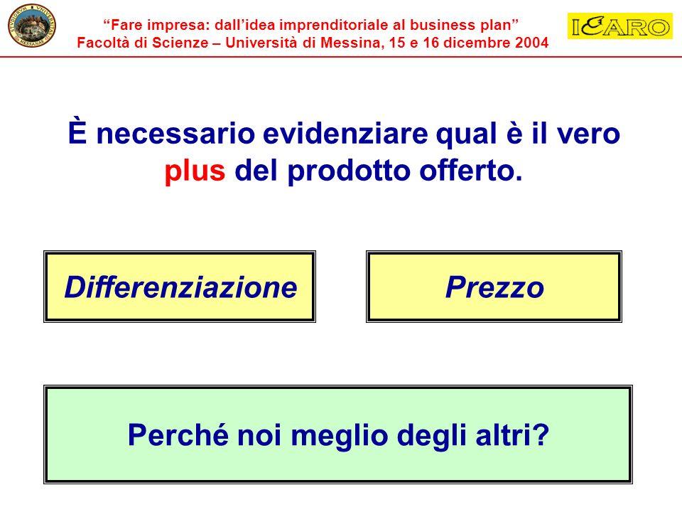 Fare impresa: dallidea imprenditoriale al business plan Facoltà di Scienze – Università di Messina, 15 e 16 dicembre 2004 È necessario evidenziare qua