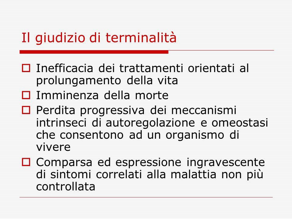 Il giudizio di terminalità Inefficacia dei trattamenti orientati al prolungamento della vita Imminenza della morte Perdita progressiva dei meccanismi