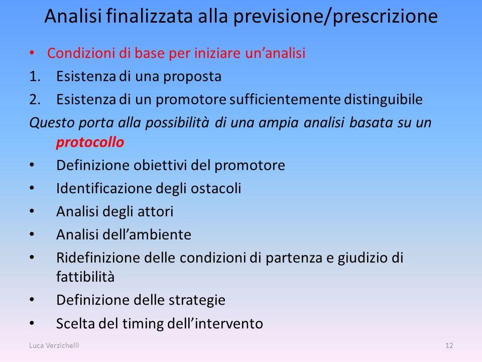Analisi finalizzata alla previsione/prescrizione Condizioni di base per iniziare unanalisi 1.Esistenza di una proposta 2.Esistenza di un promotore suf