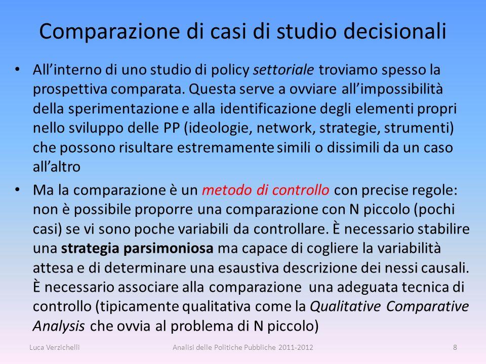Comparazione di casi di studio decisionali Allinterno di uno studio di policy settoriale troviamo spesso la prospettiva comparata. Questa serve a ovvi