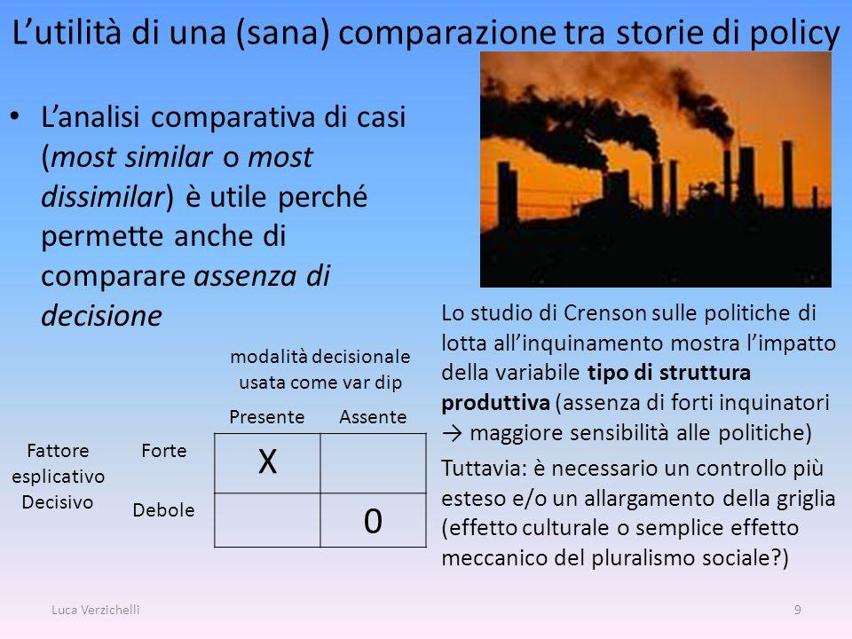 Lutilità di una (sana) comparazione tra storie di policy Lanalisi comparativa di casi (most similar o most dissimilar) è utile perché permette anche d