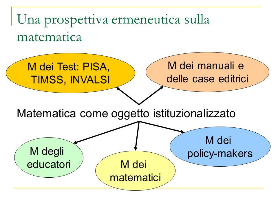 Una prospettiva ermeneutica sulla matematica Matematica come oggetto istituzionalizzato M dei matematici M degli educatori M dei policy-makers M dei T