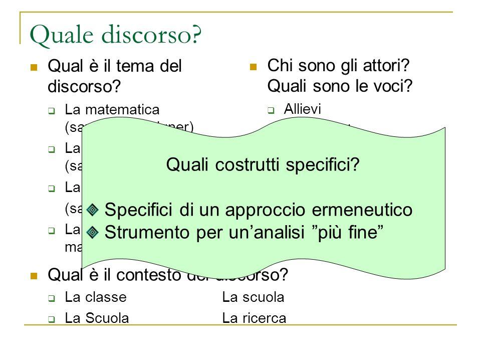 Quale discorso? Qual è il tema del discorso? La matematica (savoir à enseigner) La matematica (savoir savant) La matematica (savoir de lélève) La dida