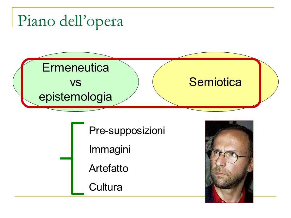 Piano dellopera Ermeneutica vs epistemologia Semiotica Pre-supposizioni Immagini Artefatto Cultura
