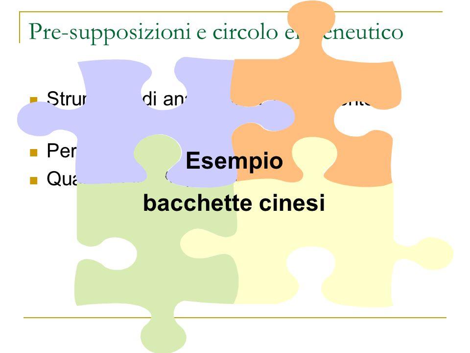 Pre-supposizioni e circolo ermeneutico Strumento di analisi di … ? Strumento di progettazione di … ? Per/da chi? Quale livello di granularità? Esempio
