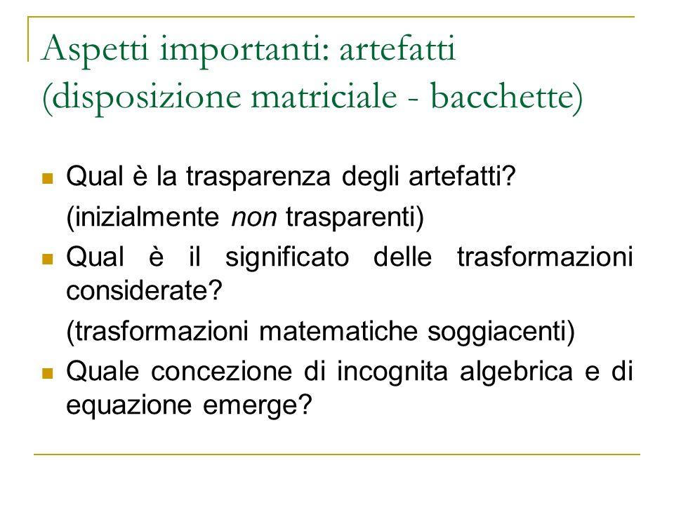 Aspetti importanti: artefatti (disposizione matriciale - bacchette) Qual è la trasparenza degli artefatti? (inizialmente non trasparenti) Qual è il si