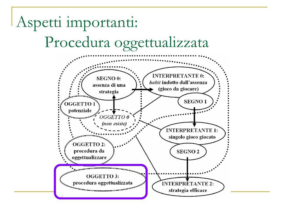 Aspetti importanti: Procedura oggettualizzata