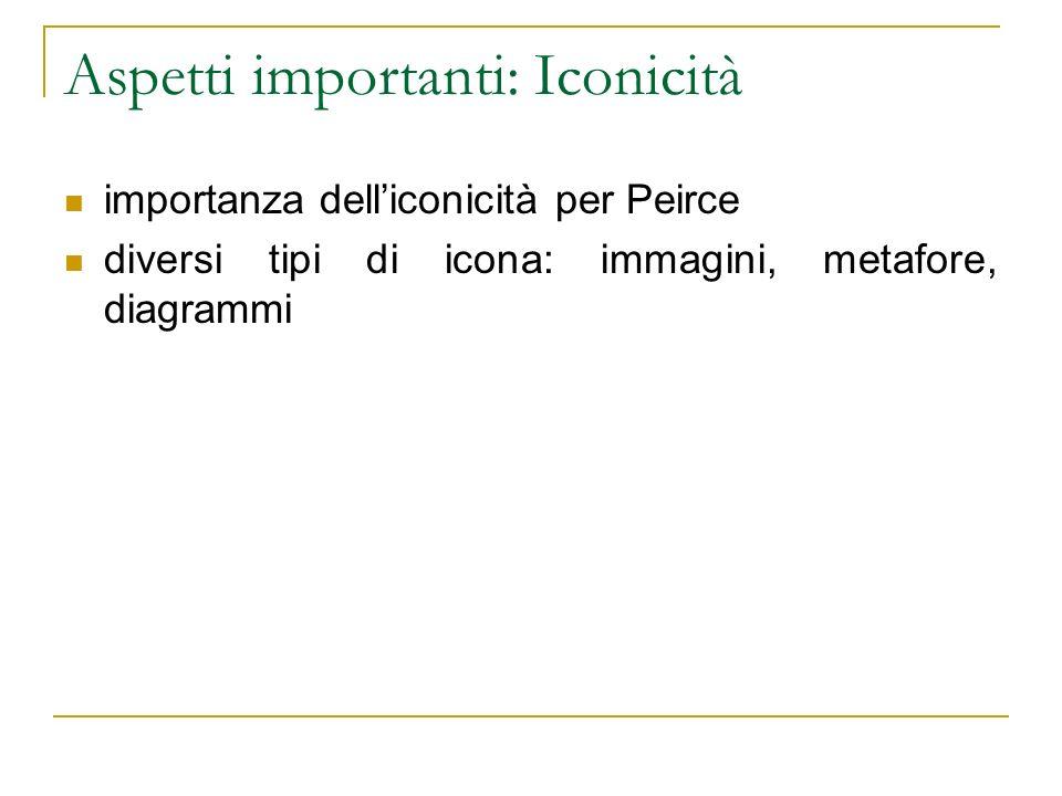 Aspetti importanti: Iconicità importanza delliconicità per Peirce diversi tipi di icona: immagini, metafore, diagrammi