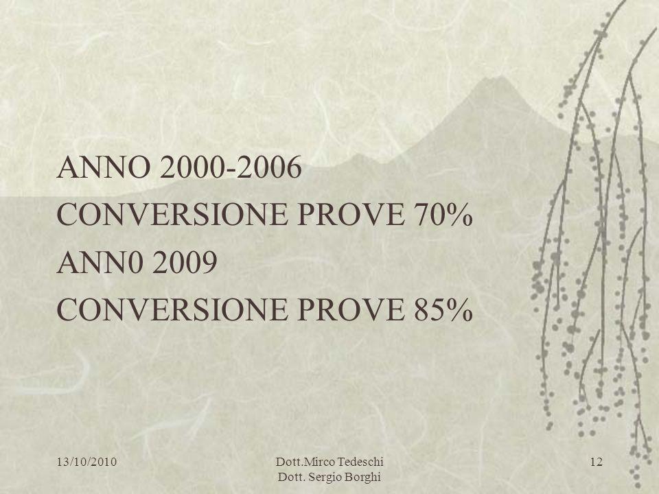 13/10/2010Dott.Mirco Tedeschi Dott. Sergio Borghi 12 ANNO 2000-2006 CONVERSIONE PROVE 70% ANN0 2009 CONVERSIONE PROVE 85%