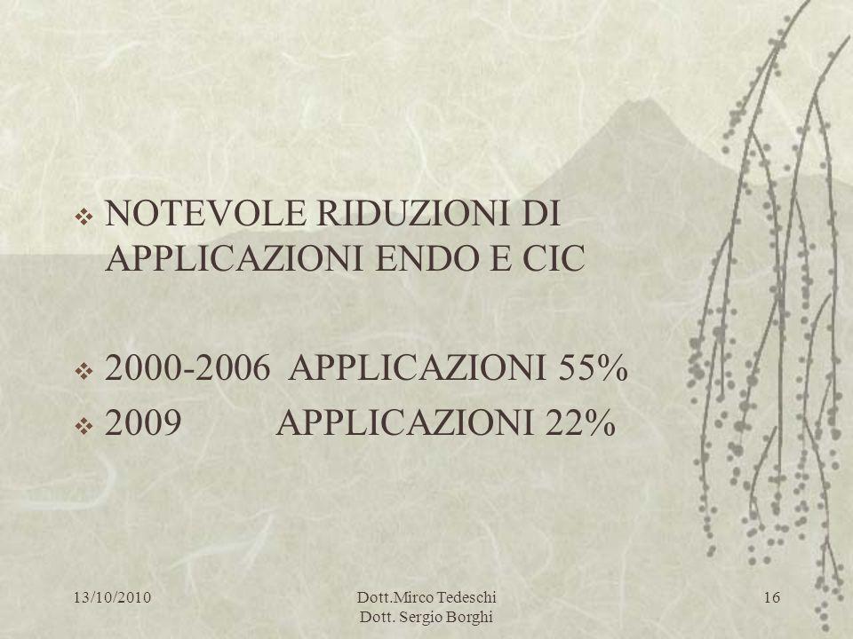 13/10/2010Dott.Mirco Tedeschi Dott. Sergio Borghi 16 NOTEVOLE RIDUZIONI DI APPLICAZIONI ENDO E CIC 2000-2006 APPLICAZIONI 55% 2009 APPLICAZIONI 22%