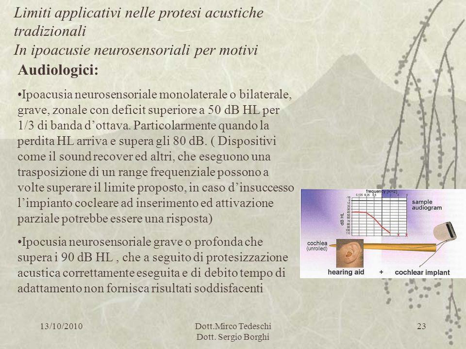 13/10/2010Dott.Mirco Tedeschi Dott. Sergio Borghi 23 Limiti applicativi nelle protesi acustiche tradizionali In ipoacusie neurosensoriali per motivi A