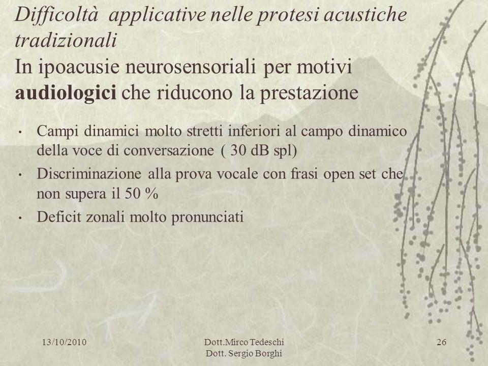 13/10/2010Dott.Mirco Tedeschi Dott. Sergio Borghi 26 Difficoltà applicative nelle protesi acustiche tradizionali In ipoacusie neurosensoriali per moti
