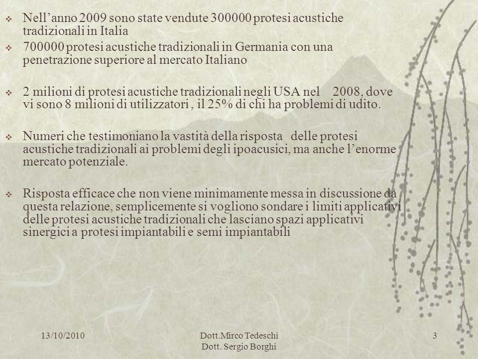 13/10/2010Dott.Mirco Tedeschi Dott. Sergio Borghi 3 Nellanno 2009 sono state vendute 300000 protesi acustiche tradizionali in Italia 700000 protesi ac
