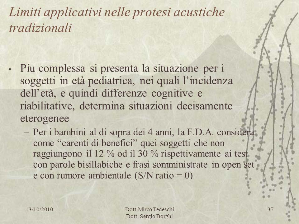 13/10/2010Dott.Mirco Tedeschi Dott. Sergio Borghi 37 Limiti applicativi nelle protesi acustiche tradizionali Piu complessa si presenta la situazione p