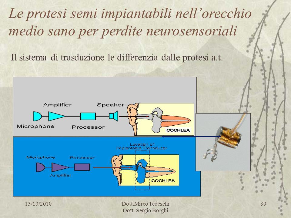 13/10/2010Dott.Mirco Tedeschi Dott. Sergio Borghi 39 Le protesi semi impiantabili nellorecchio medio sano per perdite neurosensoriali Il sistema di tr