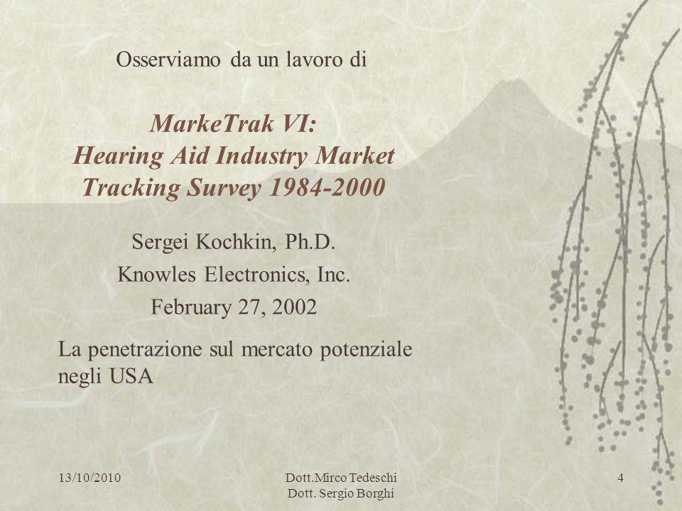 13/10/2010Dott.Mirco Tedeschi Dott. Sergio Borghi 4 MarkeTrak VI: Hearing Aid Industry Market Tracking Survey 1984-2000 Sergei Kochkin, Ph.D. Knowles