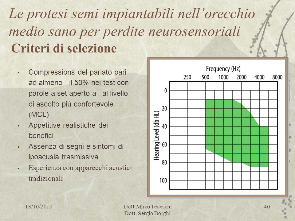 13/10/2010Dott.Mirco Tedeschi Dott. Sergio Borghi 40 Compressions del parlato pari ad almeno il 50% nei test con parole a set aperto a al livello di a