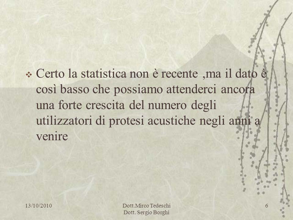 13/10/2010Dott.Mirco Tedeschi Dott. Sergio Borghi 6 Certo la statistica non è recente,ma il dato è così basso che possiamo attenderci ancora una forte