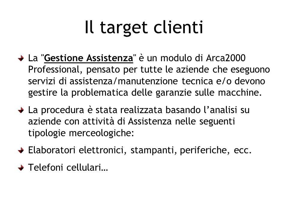 Il target clienti La