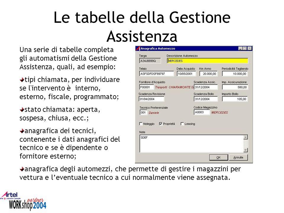 Le tabelle della Gestione Assistenza Una serie di tabelle completa gli automatismi della Gestione Assistenza, quali, ad esempio: tipi chiamata, per in
