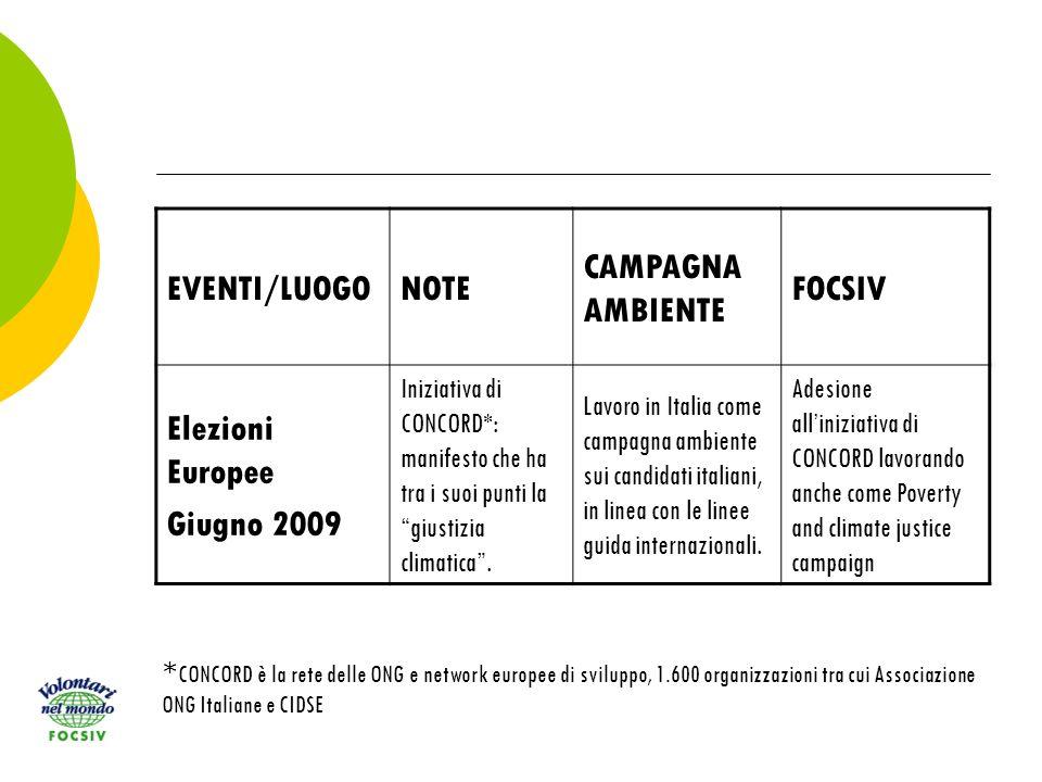 EVENTI/LUOGONOTE CAMPAGNA AMBIENTE FOCSIV Elezioni Europee Giugno 2009 Iniziativa di CONCORD*: manifesto che ha tra i suoi punti la giustizia climatica.