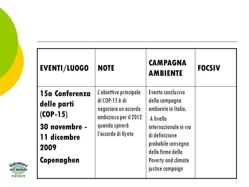 EVENTI/LUOGONOTE CAMPAGNA AMBIENTE FOCSIV 15a Conferenza delle parti (COP-15) 30 novembre - 11 dicembre 2009 Copenaghen Lobiettivo principale di COP-15 è di negoziare un accordo ambizioso per il 2012 quando spirerà laccordo di Kyoto Evento conclusivo della campagna ambiente in Italia.