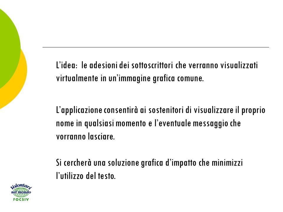 Lidea: le adesioni dei sottoscrittori che verranno visualizzati virtualmente in unimmagine grafica comune.