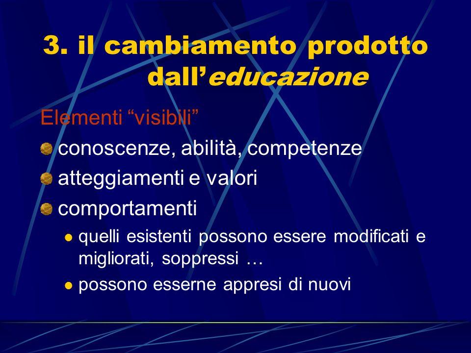 3. il cambiamento prodotto dalleducazione Elementi visibili conoscenze, abilità, competenze atteggiamenti e valori comportamenti quelli esistenti poss