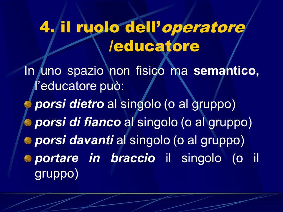 4. il ruolo delloperatore /educatore In uno spazio non fisico ma semantico, leducatore può: porsi dietro al singolo (o al gruppo) porsi di fianco al s