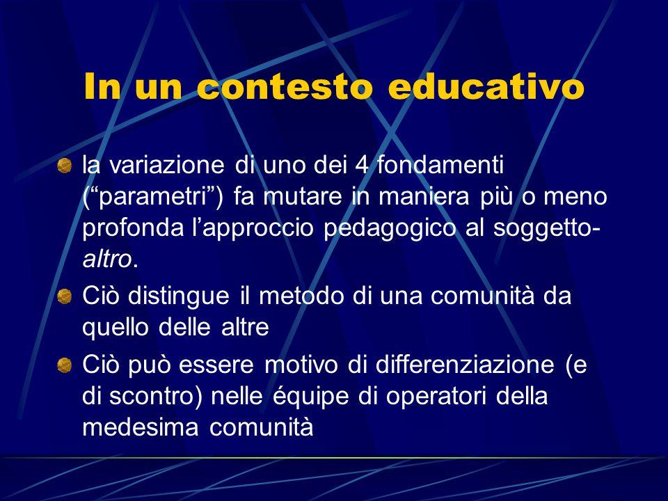 In un contesto educativo la variazione di uno dei 4 fondamenti (parametri) fa mutare in maniera più o meno profonda lapproccio pedagogico al soggetto- altro.
