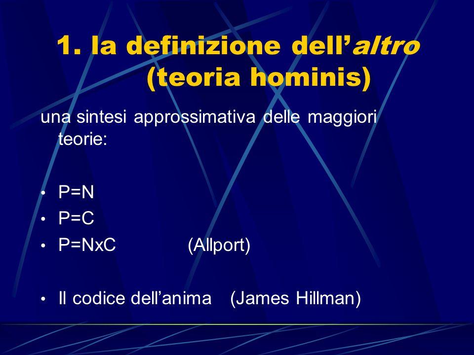 1. la definizione dellaltro (teoria hominis) una sintesi approssimativa delle maggiori teorie: P=N P=C P=NxC (Allport) Il codice dellanima(James Hillm