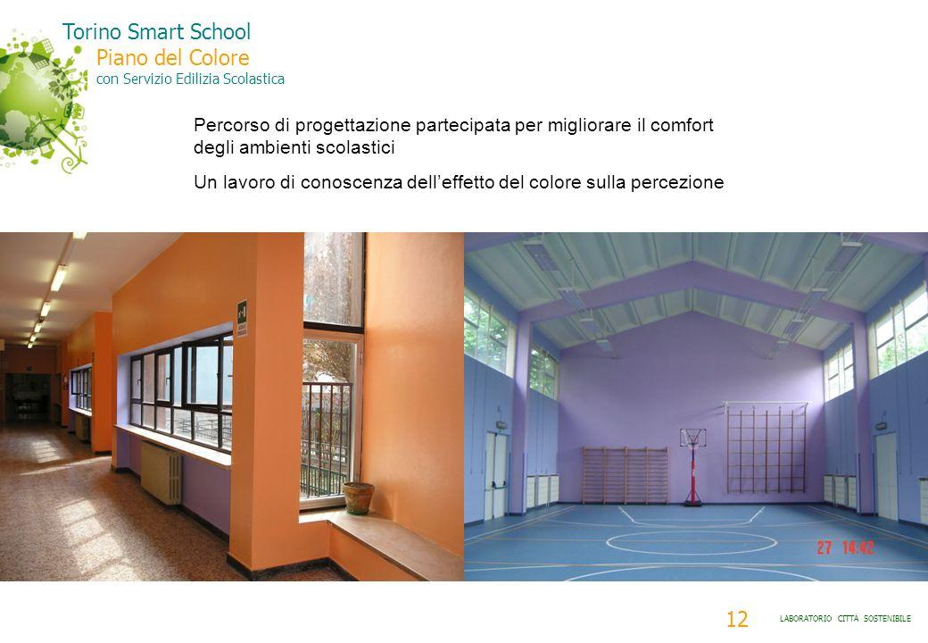 12 LABORATORIO CITTÀ SOSTENIBILE Torino Smart School Piano del Colore con Servizio Edilizia Scolastica Percorso di progettazione partecipata per migli