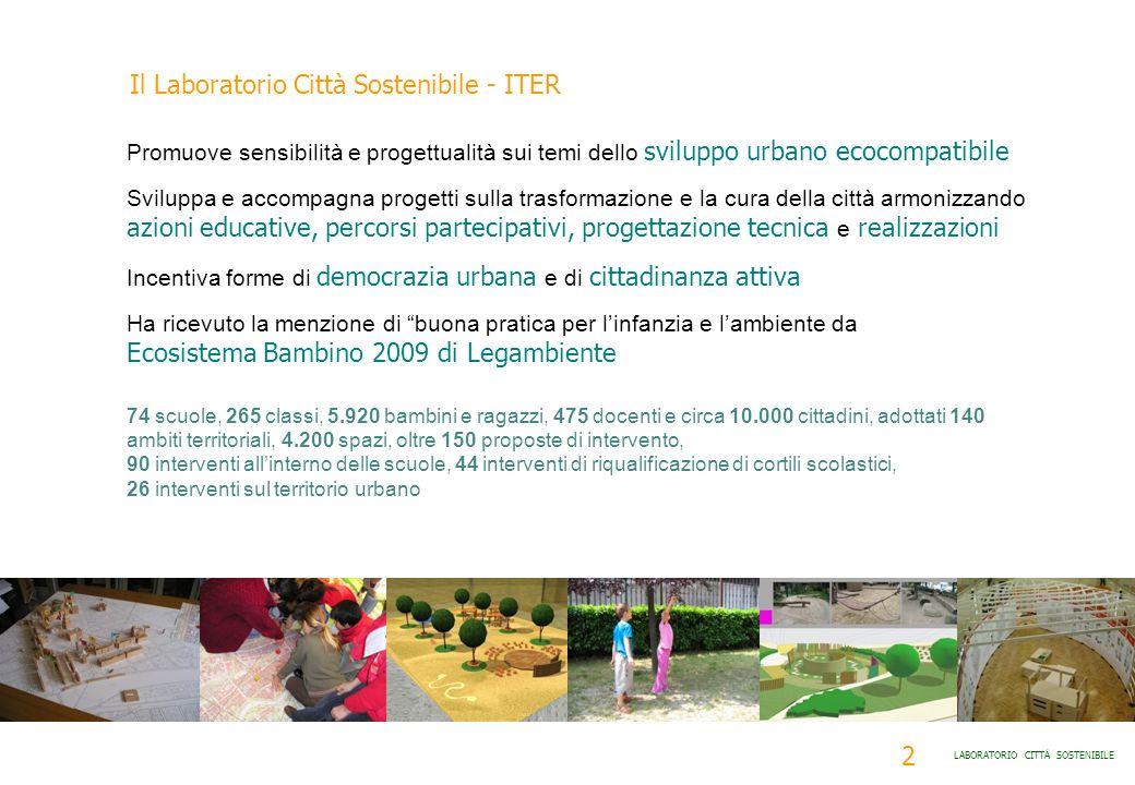 2 LABORATORIO CITTÀ SOSTENIBILE Promuove sensibilità e progettualità sui temi dello sviluppo urbano ecocompatibile Sviluppa e accompagna progetti sull