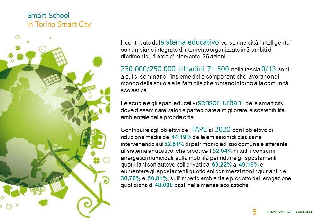 5 LABORATORIO CITTÀ SOSTENIBILE Smart School in Torino Smart City Il contributo del sistema educativo verso una città intelligente con un piano integr
