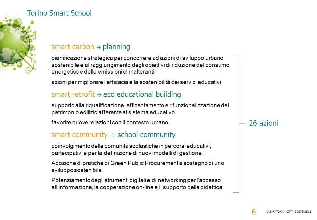 6 LABORATORIO CITTÀ SOSTENIBILE smart carbon planning pianificazione strategica per concorrere ad azioni di sviluppo urbano sostenibile e al raggiungi
