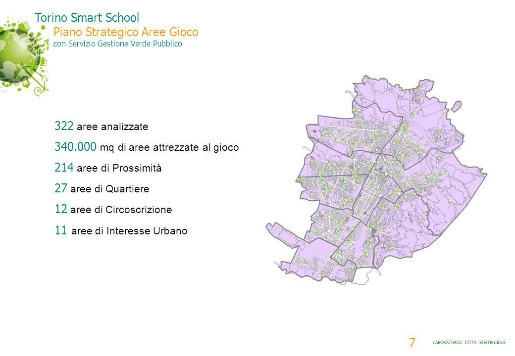 7 LABORATORIO CITTÀ SOSTENIBILE Torino Smart School Piano Strategico Aree Gioco con Servizio Gestione Verde Pubblico 322 aree analizzate 340.000 mq di