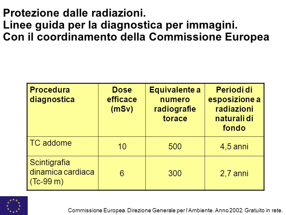Protezione dalle radiazioni. Linee guida per la diagnostica per immagini.