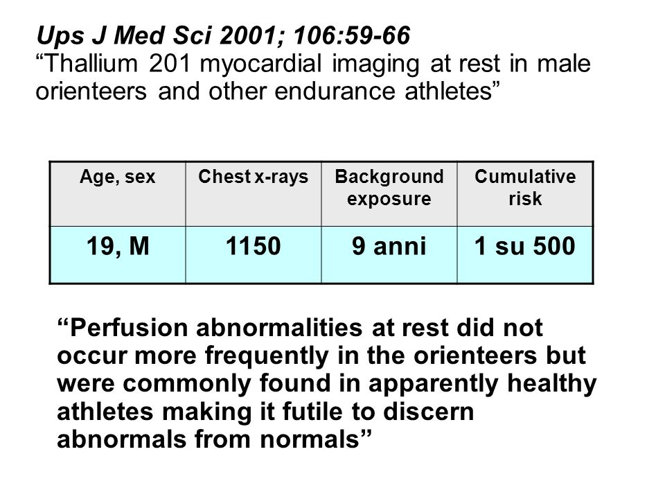 Age, sexChest x-raysBackground exposure Cumulative risk 19, M11509 anni1 su 500 Ups J Med Sci 2001; 106:59-66 Thallium 201 myocardial imaging at rest