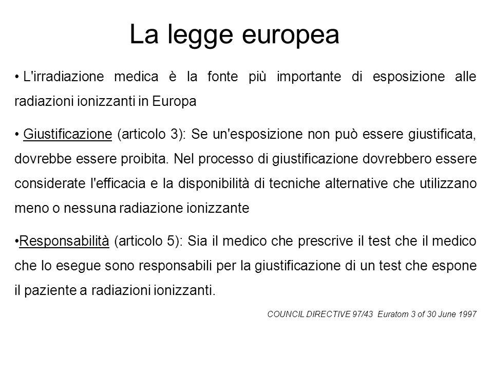 La legge europea L irradiazione medica è la fonte più importante di esposizione alle radiazioni ionizzanti in Europa Giustificazione (articolo 3): Se un esposizione non può essere giustificata, dovrebbe essere proibita.