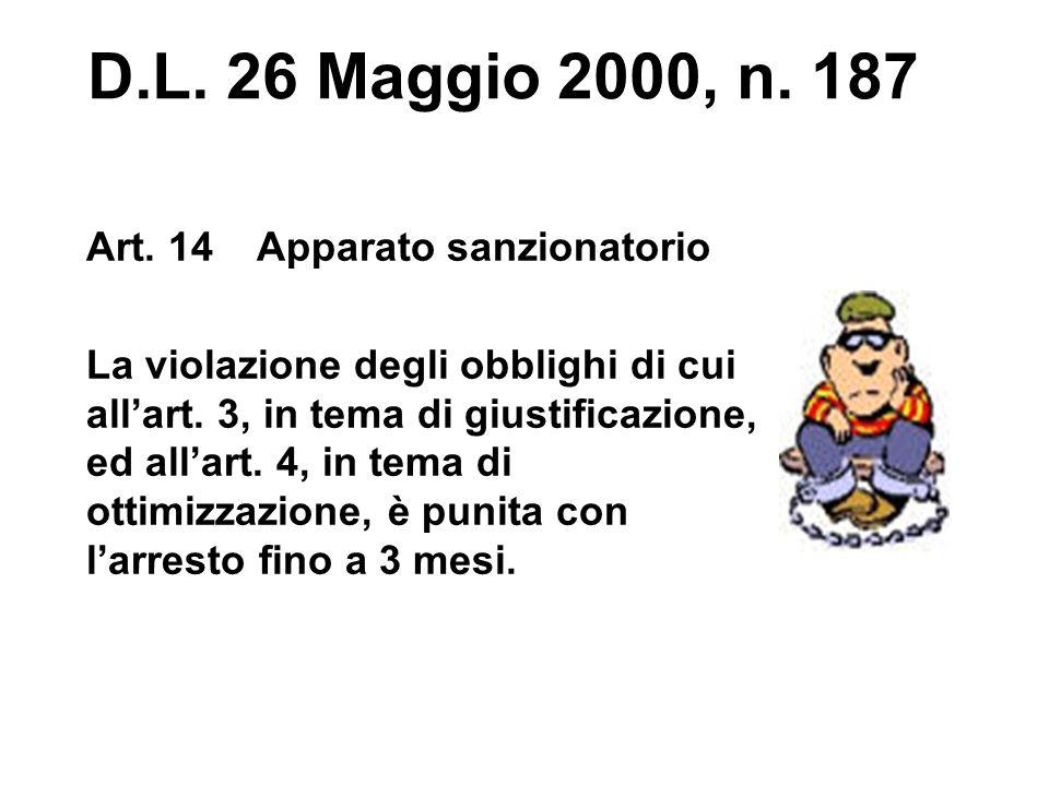 D.L. 26 Maggio 2000, n. 187 Art.