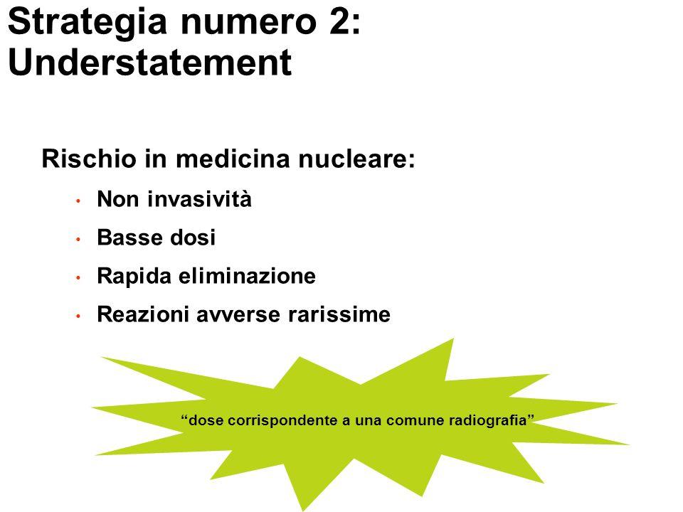 Strategia numero 2: Understatement Rischio in medicina nucleare: Non invasività Basse dosi Rapida eliminazione Reazioni avverse rarissime dose corrispondente a una comune radiografia