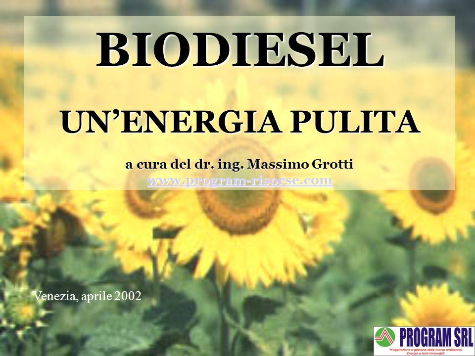 BIODIESEL UNENERGIA PULITA a cura del dr. ing. Massimo Grotti www.program-risorse.com www.program-risorse.com Venezia, aprile 2002