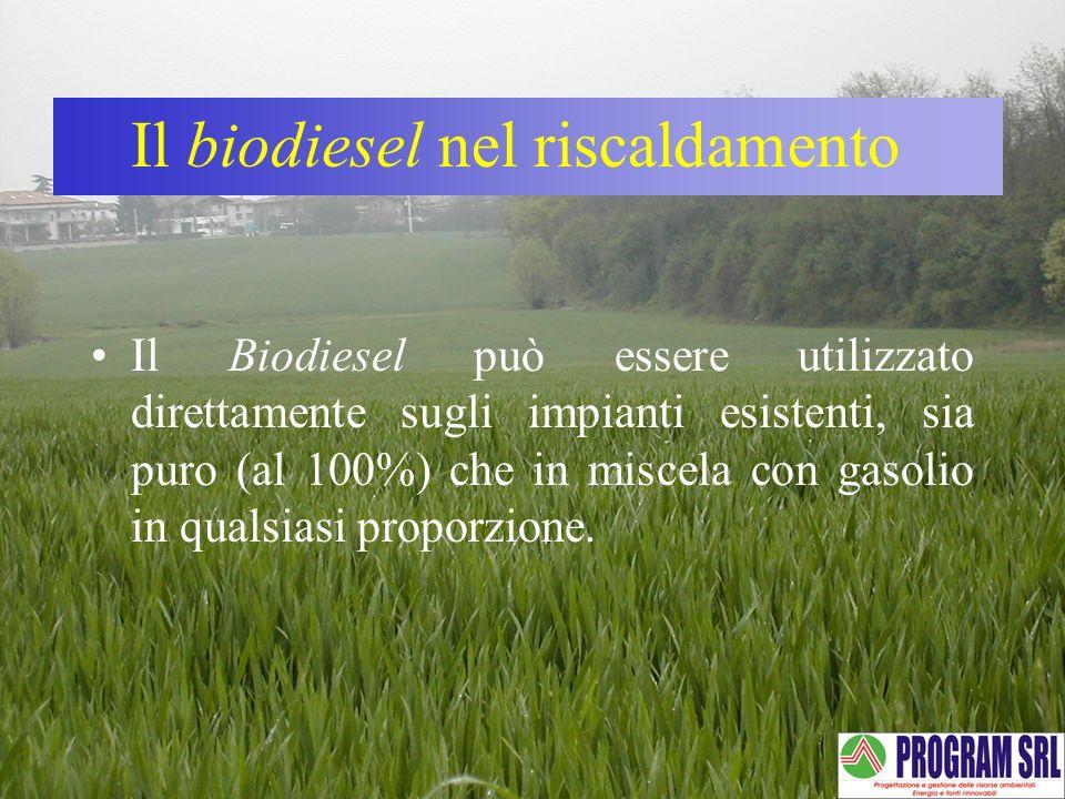 Il Biodiesel può essere utilizzato direttamente sugli impianti esistenti, sia puro (al 100%) che in miscela con gasolio in qualsiasi proporzione. Il b