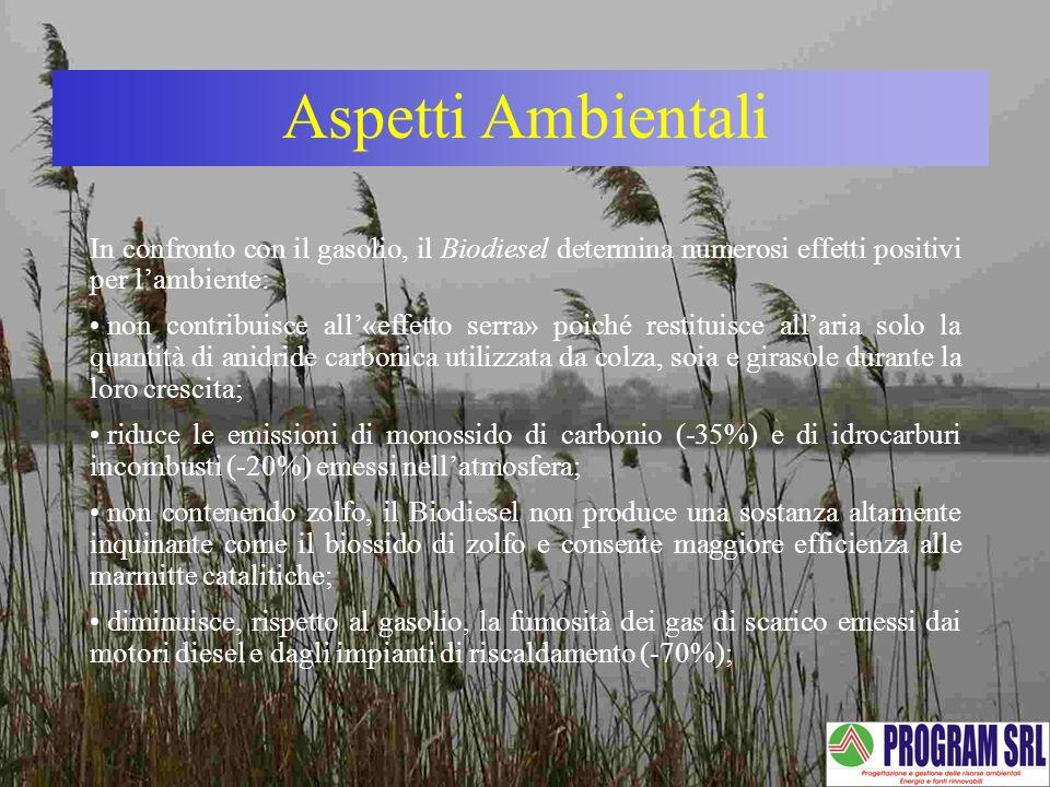 In confronto con il gasolio, il Biodiesel determina numerosi effetti positivi per lambiente: non contribuisce all«effetto serra» poiché restituisce al