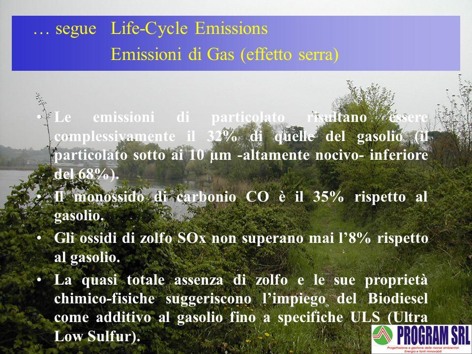 … segue Life-Cycle Emissions Emissioni di Gas (effetto serra) Le emissioni di particolato risultano essere complessivamente il 32% di quelle del gasol