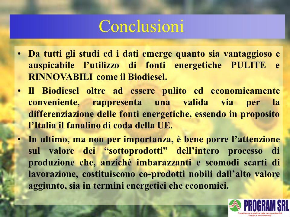 Conclusioni Da tutti gli studi ed i dati emerge quanto sia vantaggioso e auspicabile lutilizzo di fonti energetiche PULITE e RINNOVABILI come il Biodi