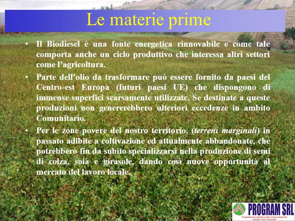 Il Biodiesel è una fonte energetica rinnovabile e come tale comporta anche un ciclo produttivo che interessa altri settori come lagricoltura. Parte de