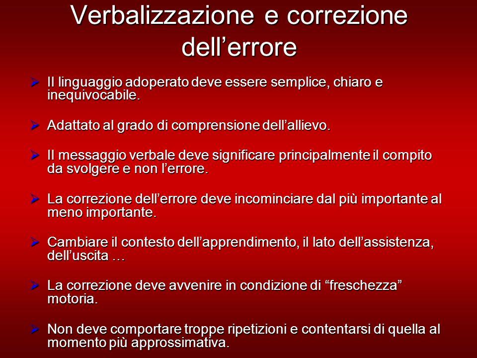 Verbalizzazione e correzione dellerrore Il linguaggio adoperato deve essere semplice, chiaro e inequivocabile.