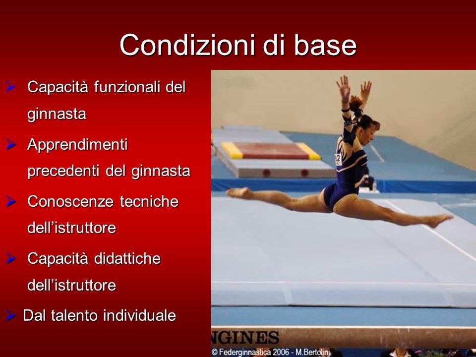Mobilità, flessibilità, stretching La mobilità articolare dipende:La mobilità articolare dipende: –Dal tipo di articolazione (enartrosi, diartrosi, sincondrosi) –Da fattori endogeni … neuro – muscolari –Da fattori esogeni..